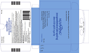 Nuvaring Information Side Effects Warnings And Recalls
